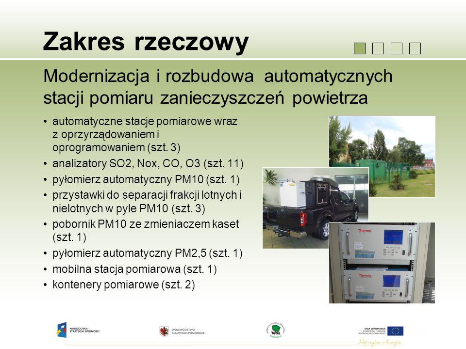 Zakres rzeczowy Modernizacja i rozbudowa automatycznych stacji pomiaru zanieczyszczeń powietrza.