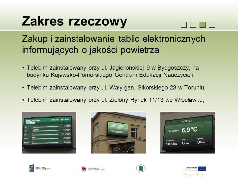 Zakres rzeczowy Zakup i zainstalowanie tablic elektronicznych informujących o jakości powietrza.