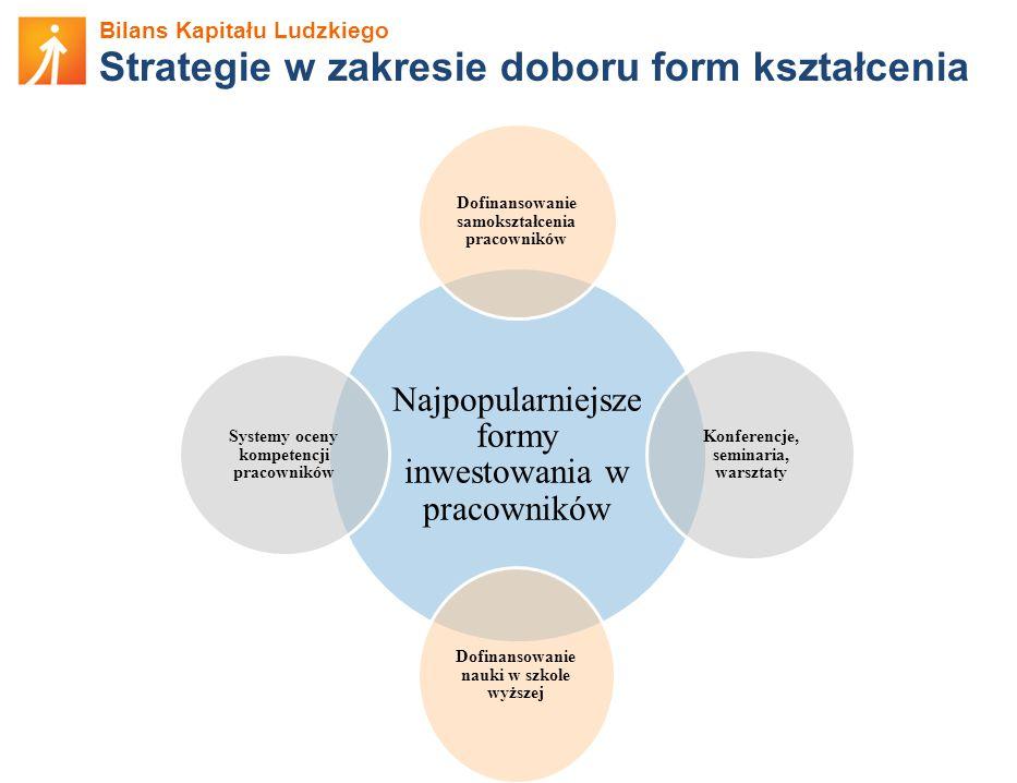 Strategie w zakresie doboru form kształcenia
