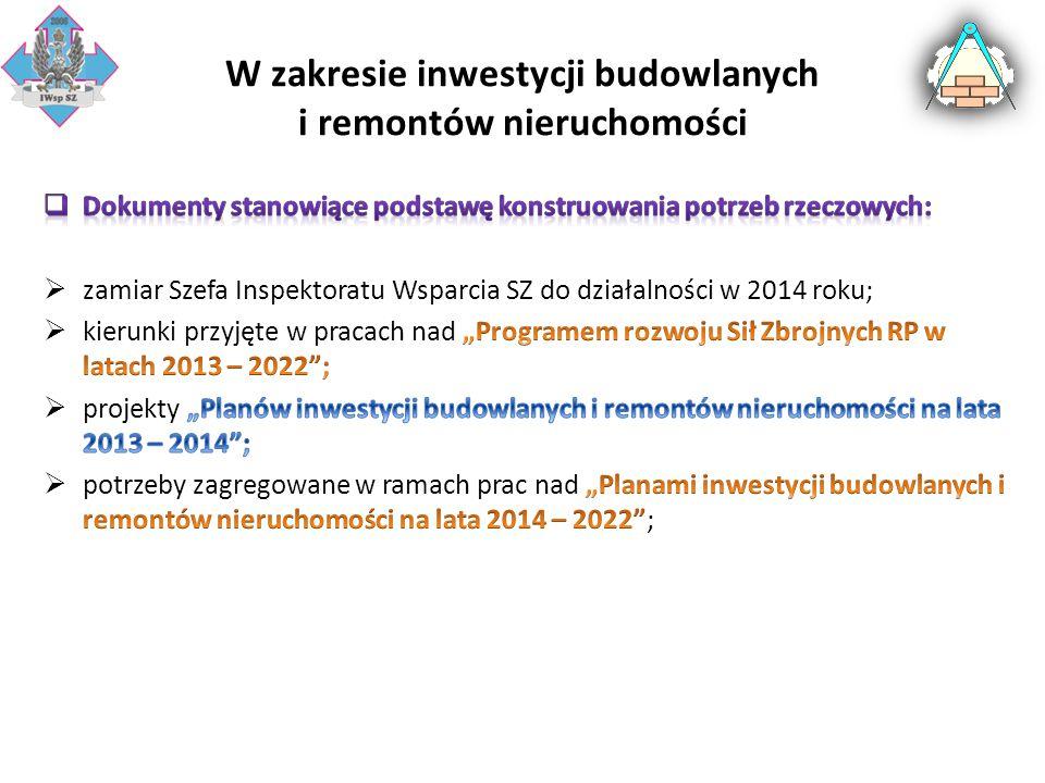 W zakresie inwestycji budowlanych i remontów nieruchomości
