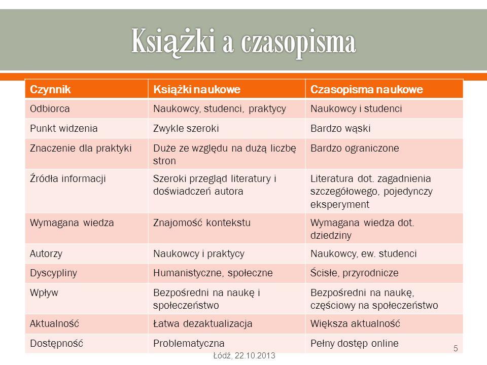 Książki a czasopisma Czynnik Książki naukowe Czasopisma naukowe