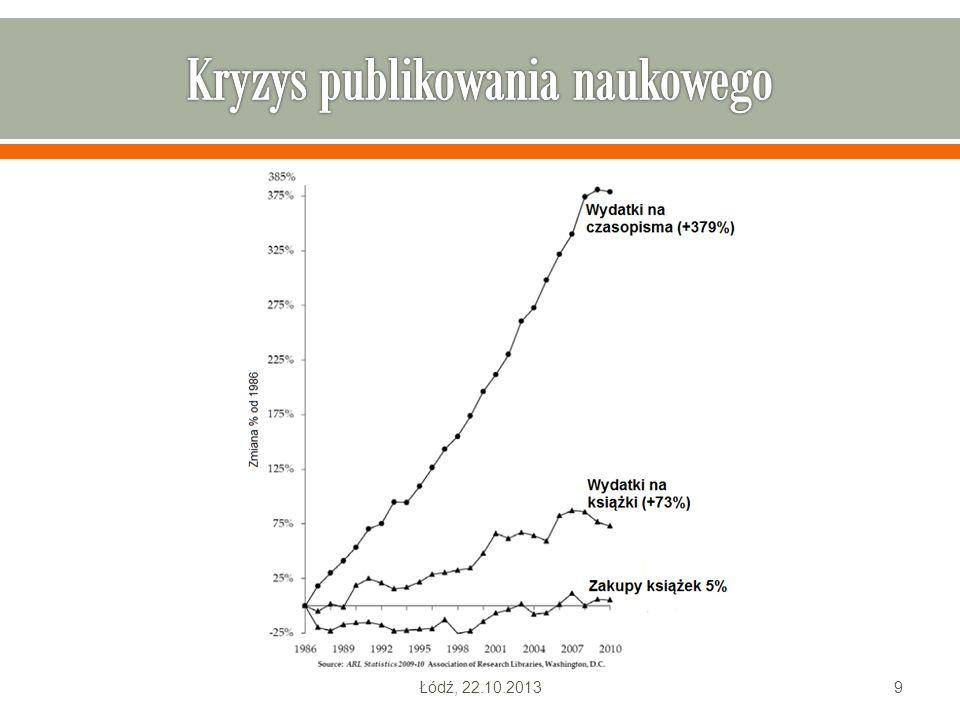 Kryzys publikowania naukowego