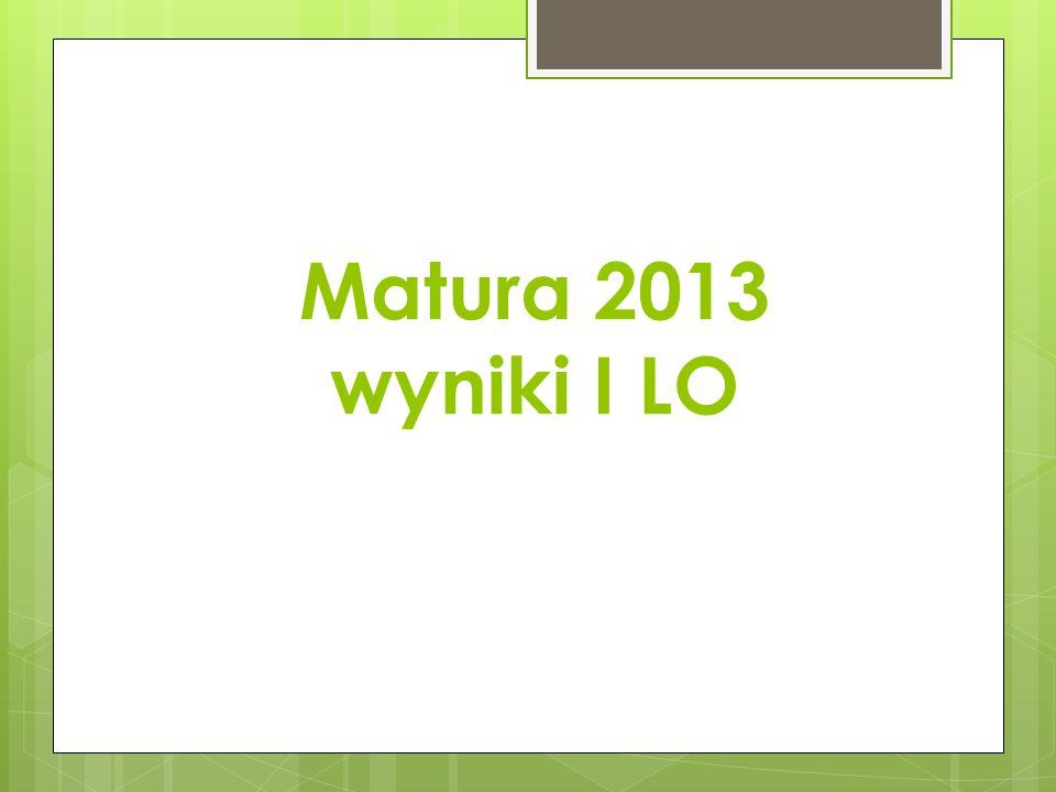 Matura 2013 wyniki I LO