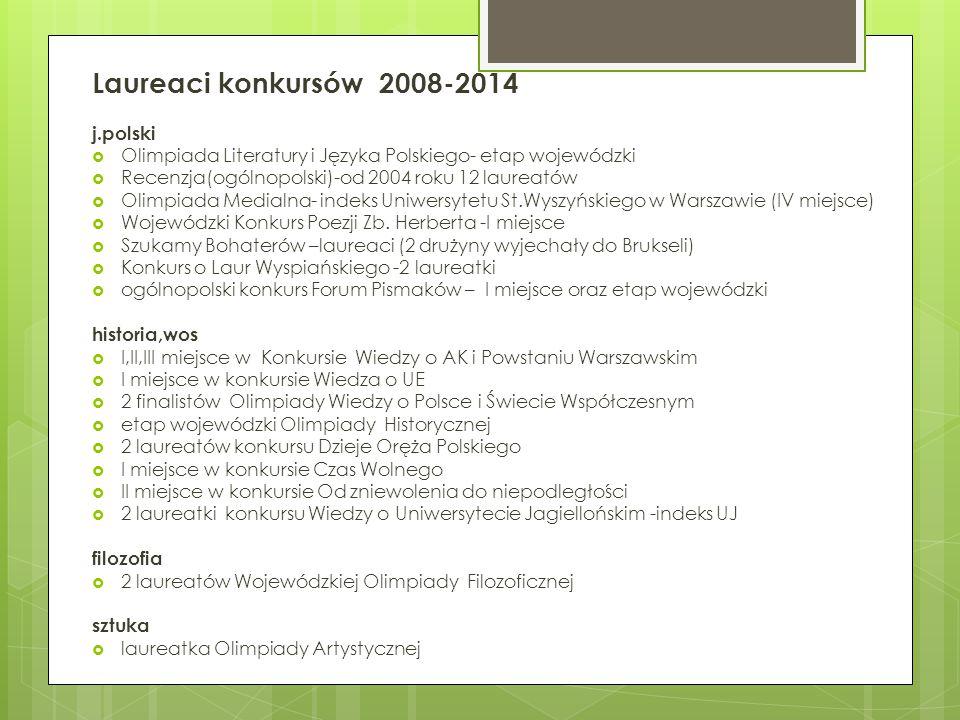 Laureaci konkursów 2008-2014 j.polski