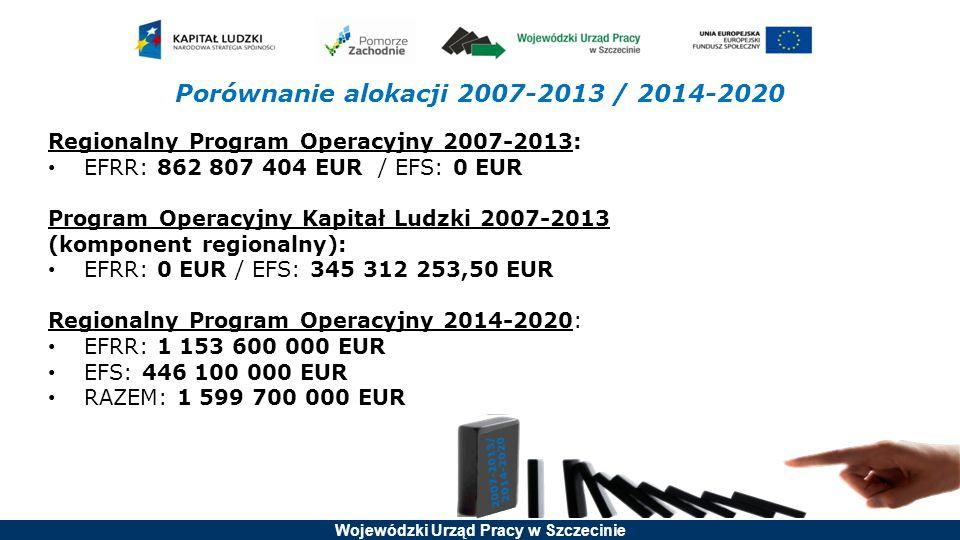 Porównanie alokacji 2007-2013 / 2014-2020