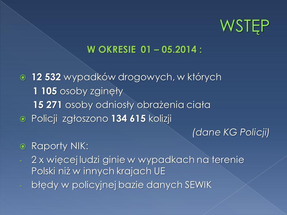 WSTĘP W OKRESIE 01 – 05.2014 : 12 532 wypadków drogowych, w których