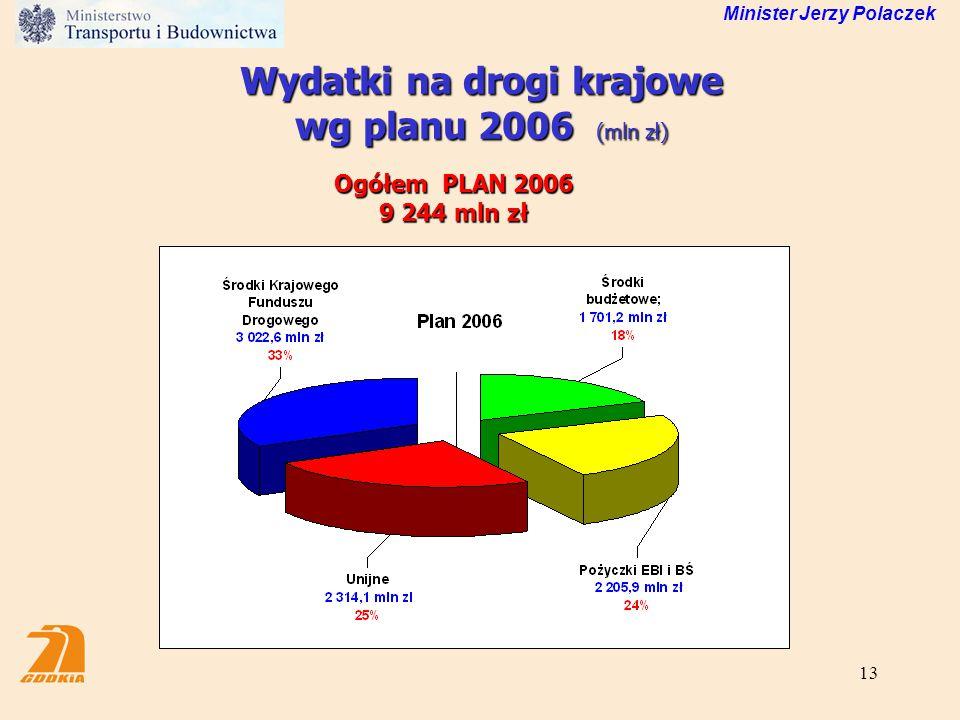 Wydatki na drogi krajowe wg planu 2006 (mln zł)