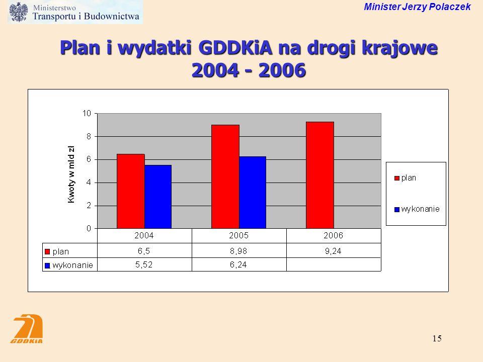 Plan i wydatki GDDKiA na drogi krajowe
