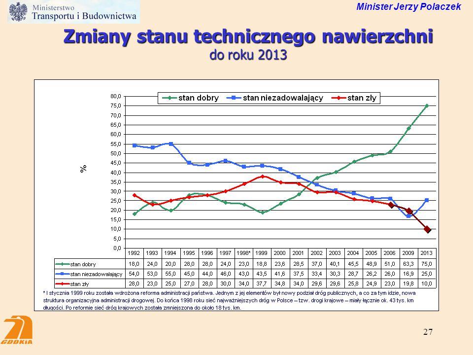 Zmiany stanu technicznego nawierzchni do roku 2013