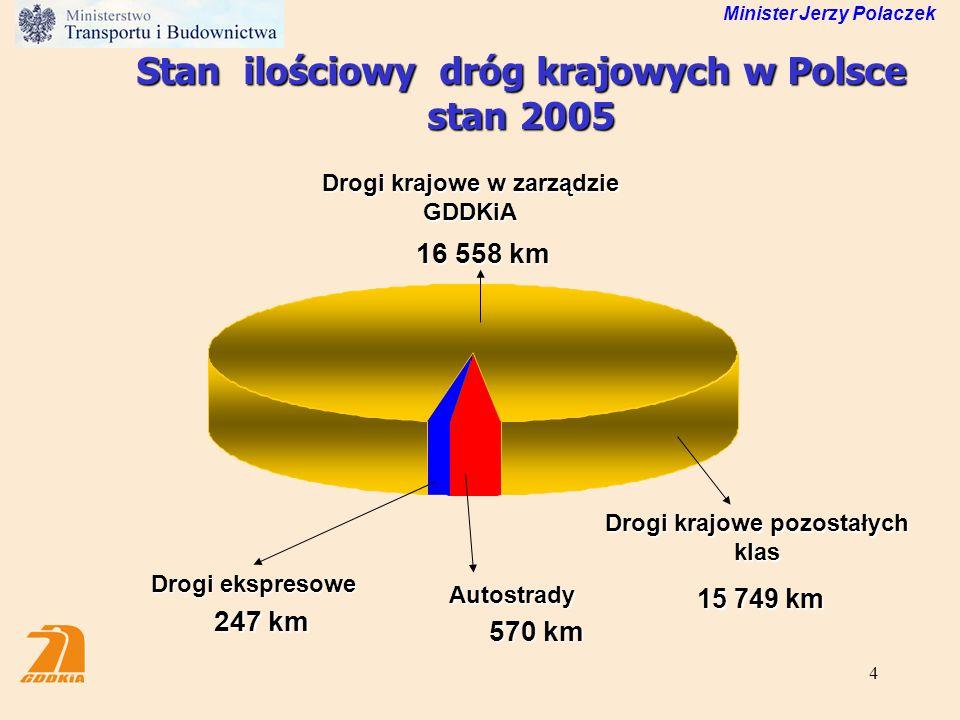 Stan ilościowy dróg krajowych w Polsce stan 2005