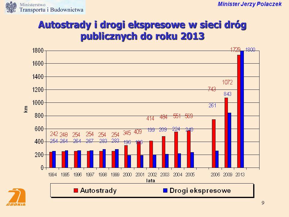 Autostrady i drogi ekspresowe w sieci dróg publicznych do roku 2013