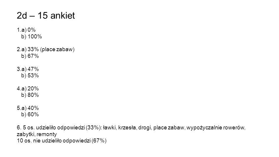 2d – 15 ankiet 1.a) 0% b) 100% 2.a) 33% (place zabaw) b) 67% 3.a) 47%