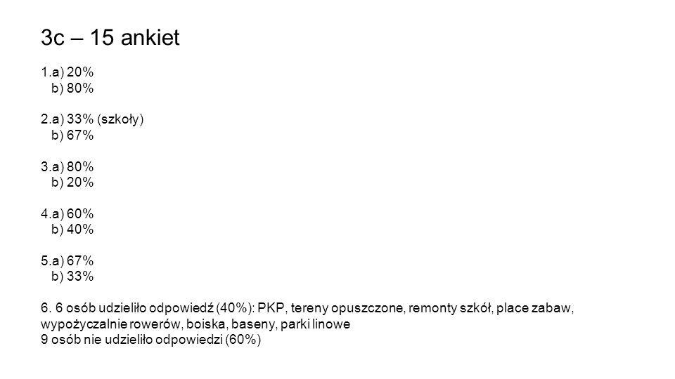 3c – 15 ankiet 1.a) 20% b) 80% 2.a) 33% (szkoły) b) 67% 3.a) 80%
