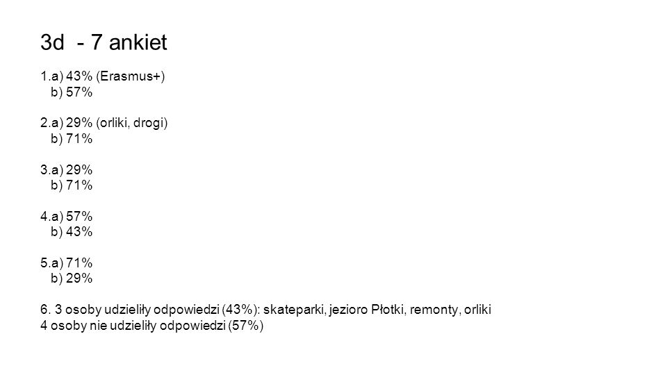 3d - 7 ankiet 1.a) 43% (Erasmus+) b) 57% 2.a) 29% (orliki, drogi)