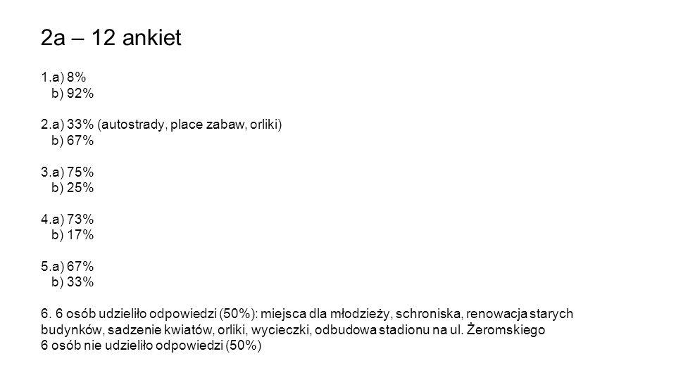 2a – 12 ankiet 1.a) 8% b) 92% 2.a) 33% (autostrady, place zabaw, orliki) b) 67% 3.a) 75% b) 25%