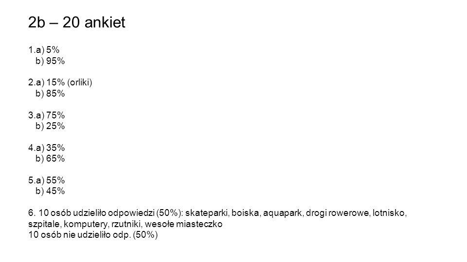 2b – 20 ankiet 1.a) 5% b) 95% 2.a) 15% (orliki) b) 85% 3.a) 75% b) 25%