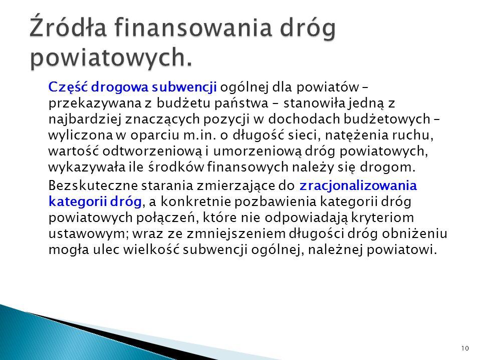 Źródła finansowania dróg powiatowych.