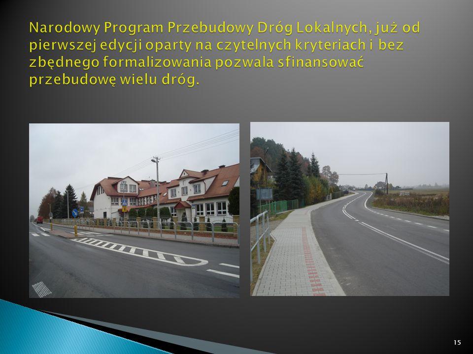 Narodowy Program Przebudowy Dróg Lokalnych, już od pierwszej edycji oparty na czytelnych kryteriach i bez zbędnego formalizowania pozwala sfinansować przebudowę wielu dróg.