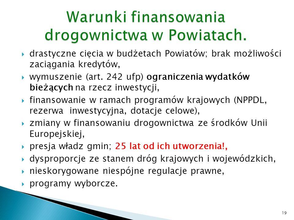 Warunki finansowania drogownictwa w Powiatach.