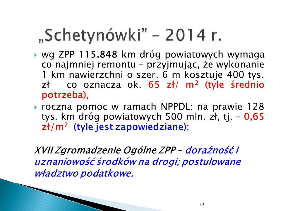 """""""Schetynówki – 2014 r."""