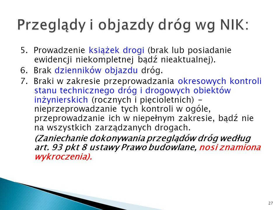 Przeglądy i objazdy dróg wg NIK: