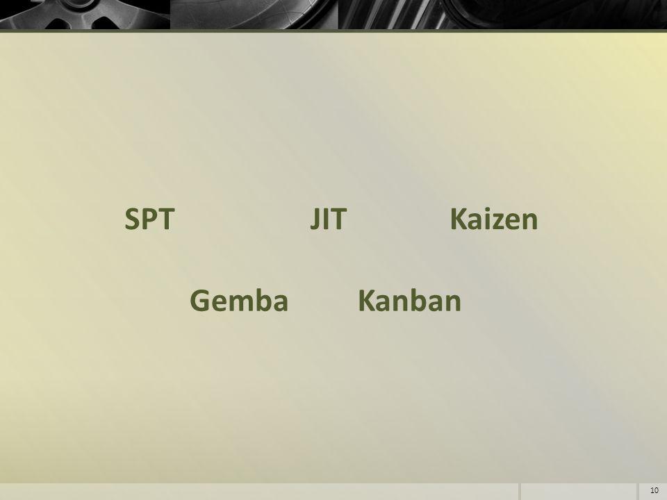 SPT JIT Kaizen Gemba Kanban