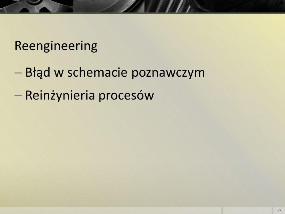 Reengineering Błąd w schemacie poznawczym Reinżynieria procesów