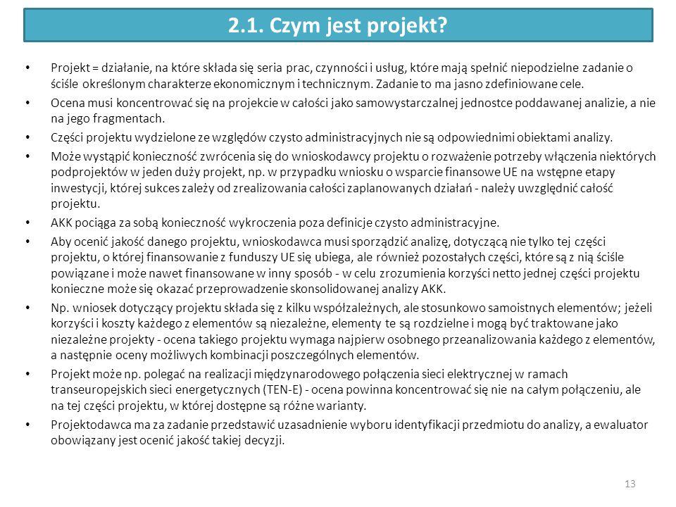 2.1. Czym jest projekt