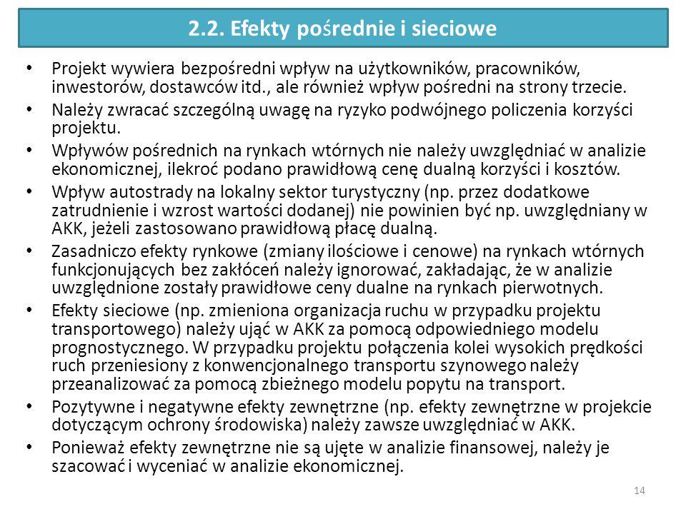 2.2. Efekty pośrednie i sieciowe