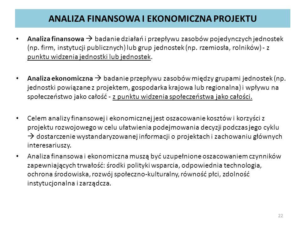 ANALIZA FINANSOWA I EKONOMICZNA PROJEKTU