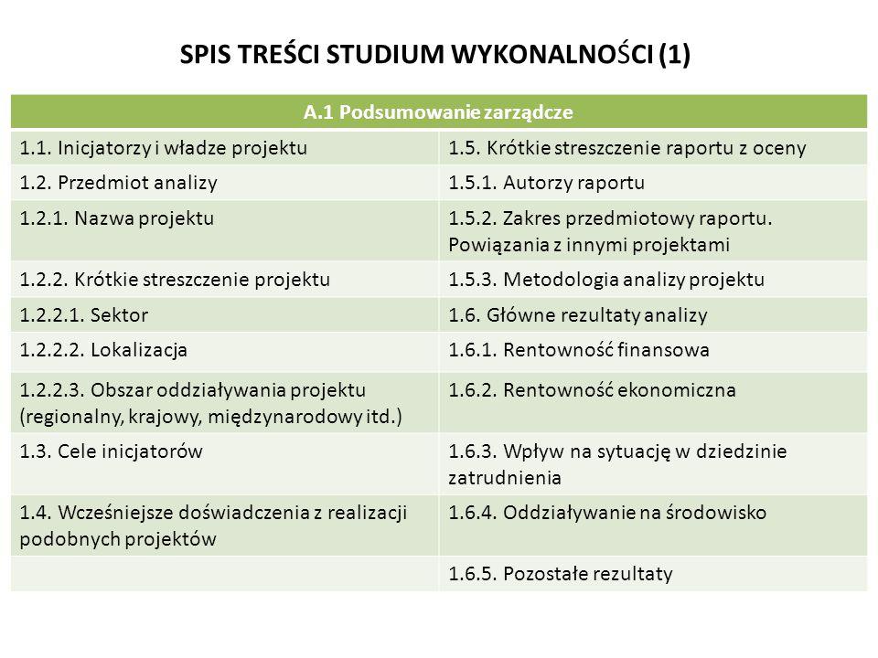 SPIS TREŚCI STUDIUM WYKONALNOŚCI (1)