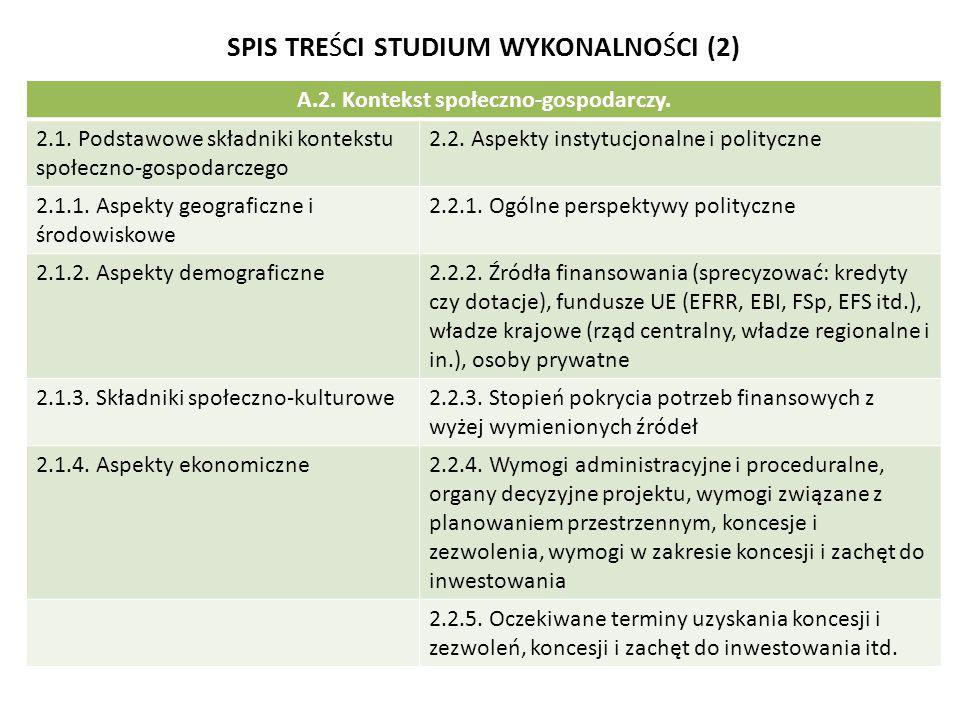 SPIS TREŚCI STUDIUM WYKONALNOŚCI (2)