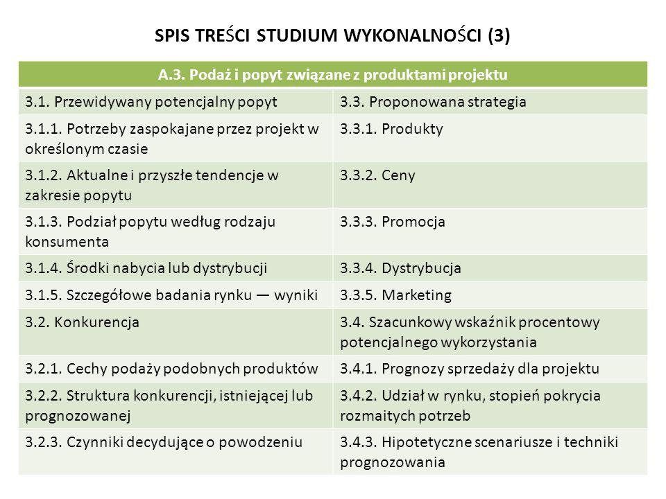 SPIS TREŚCI STUDIUM WYKONALNOŚCI (3)