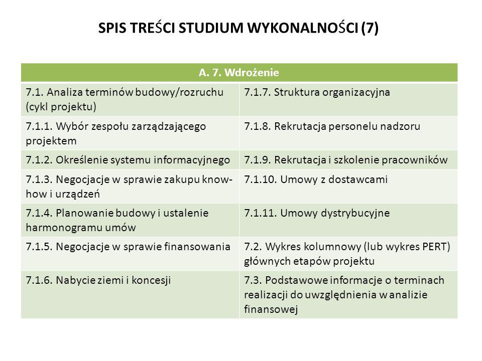 SPIS TREŚCI STUDIUM WYKONALNOŚCI (7)