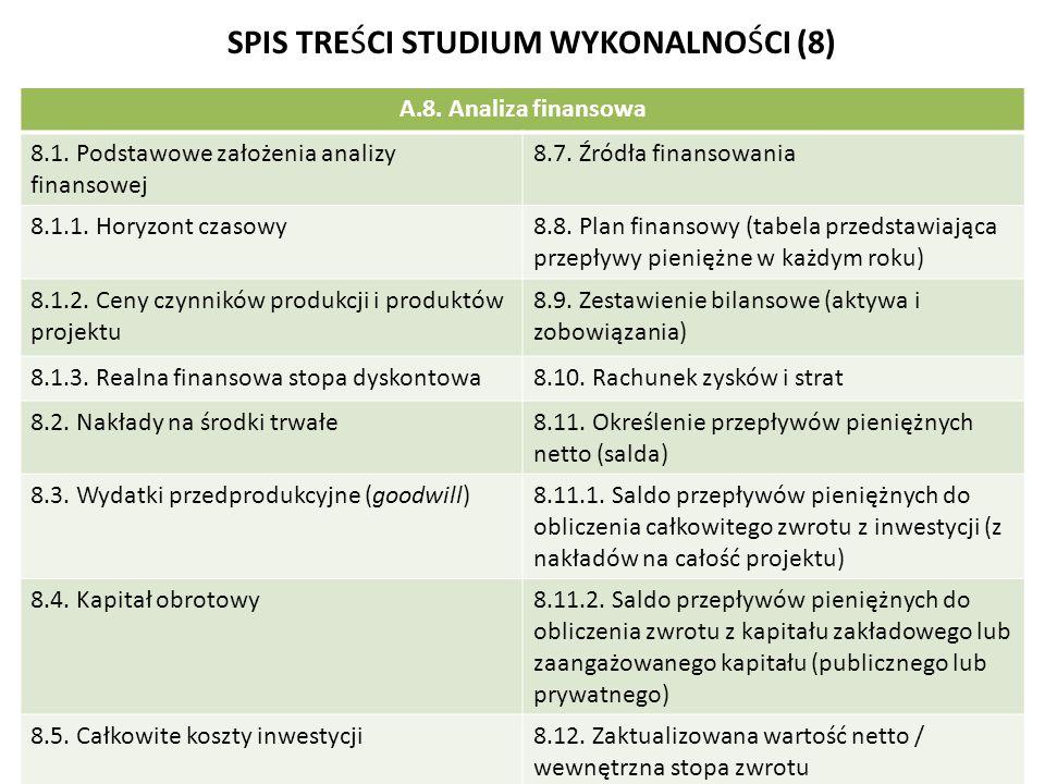 SPIS TREŚCI STUDIUM WYKONALNOŚCI (8)