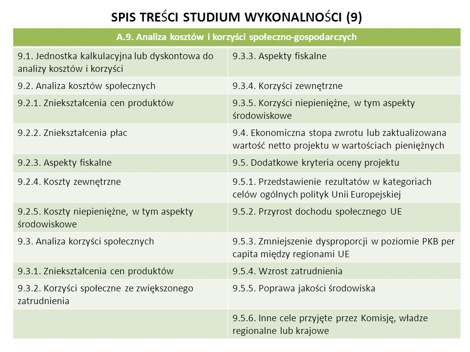SPIS TREŚCI STUDIUM WYKONALNOŚCI (9)