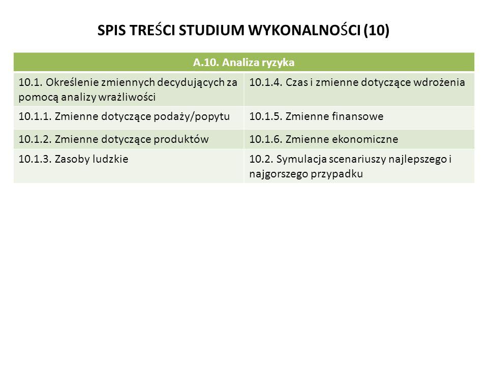 SPIS TREŚCI STUDIUM WYKONALNOŚCI (10)