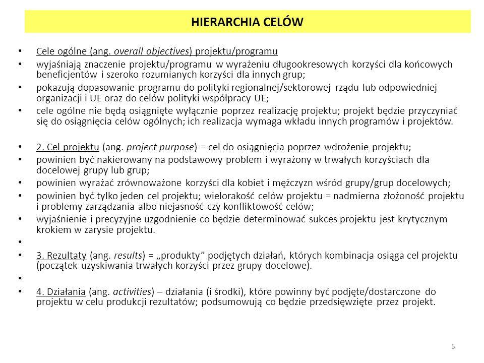 HIERARCHIA CELÓW Cele ogólne (ang. overall objectives) projektu/programu.