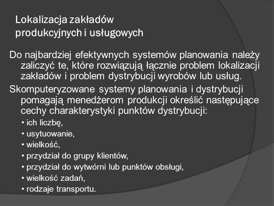 Lokalizacja zakładów produkcyjnych i usługowych