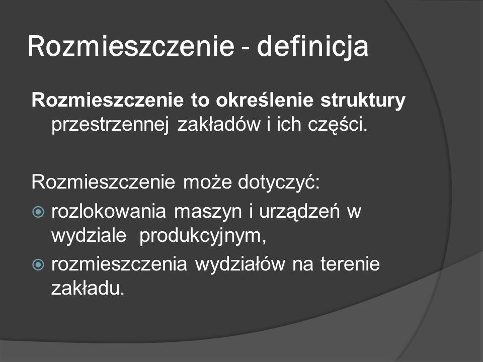 Rozmieszczenie - definicja