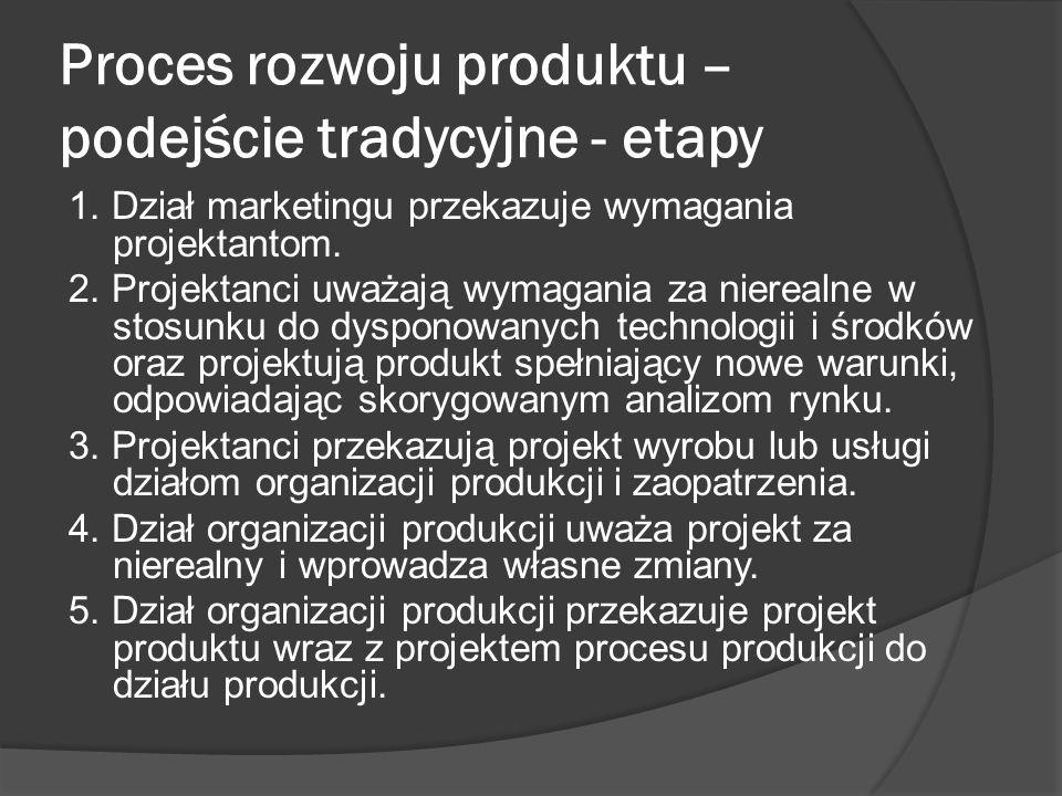 Proces rozwoju produktu – podejście tradycyjne - etapy