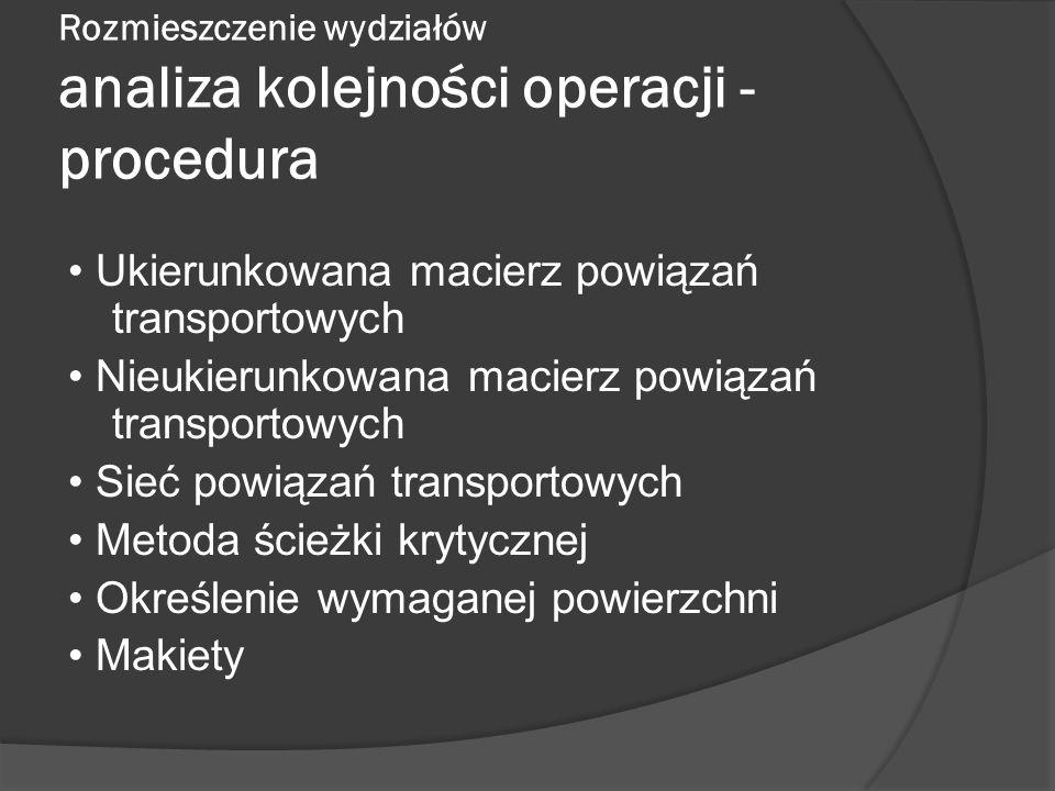 Rozmieszczenie wydziałów analiza kolejności operacji - procedura