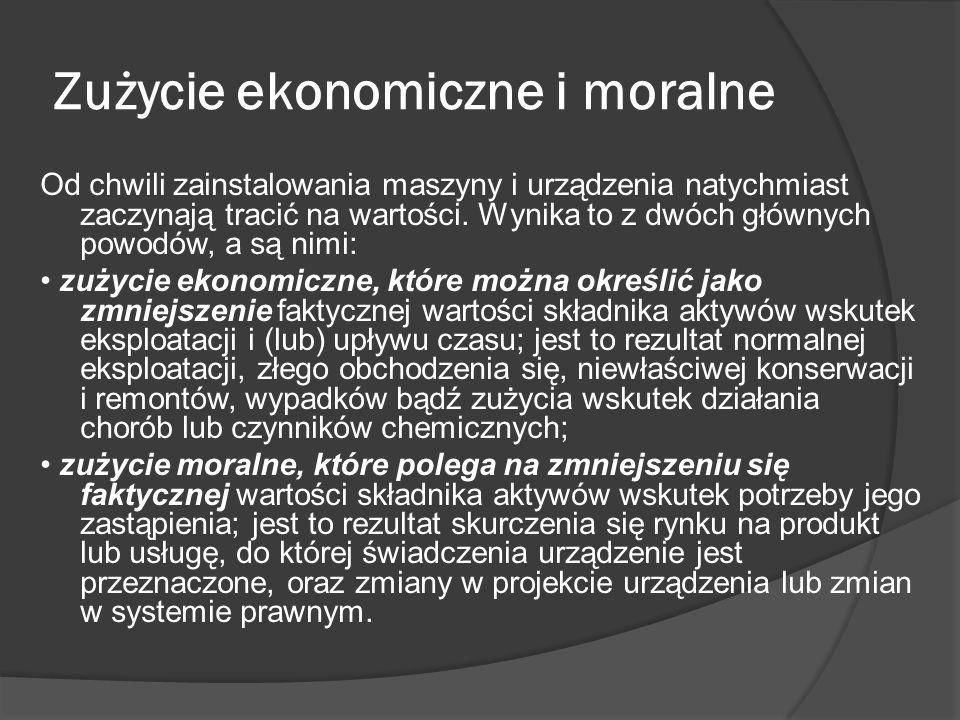 Zużycie ekonomiczne i moralne