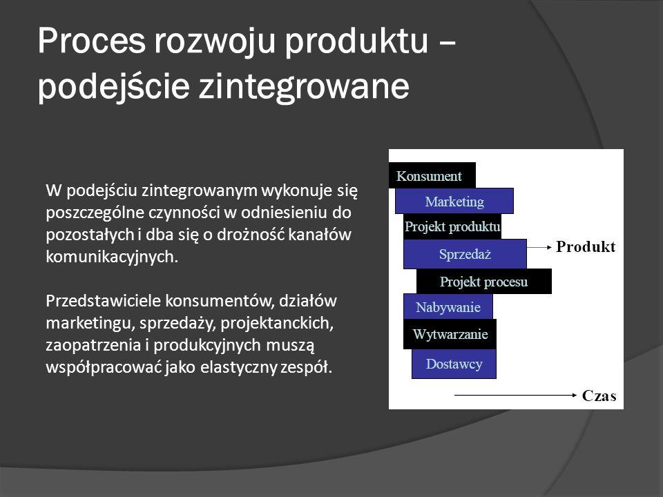 Proces rozwoju produktu – podejście zintegrowane