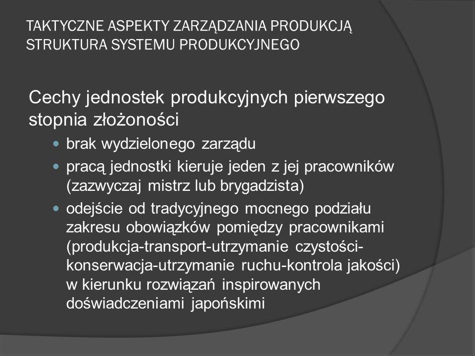 Cechy jednostek produkcyjnych pierwszego stopnia złożoności