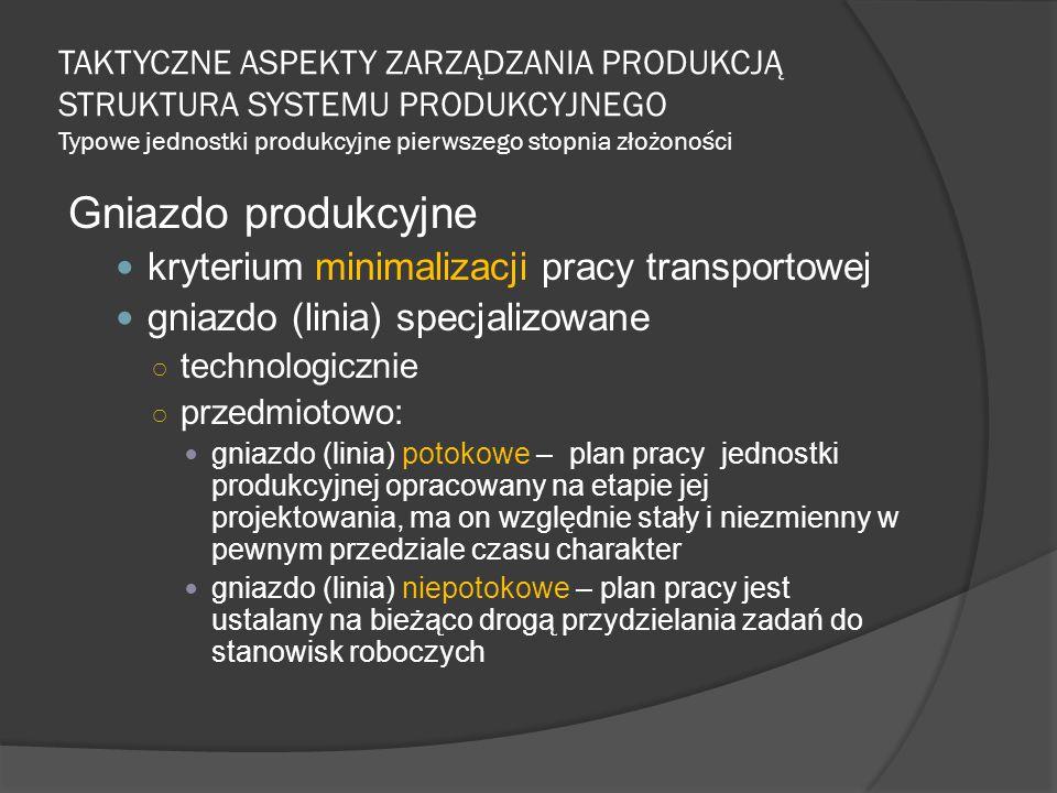 Gniazdo produkcyjne kryterium minimalizacji pracy transportowej