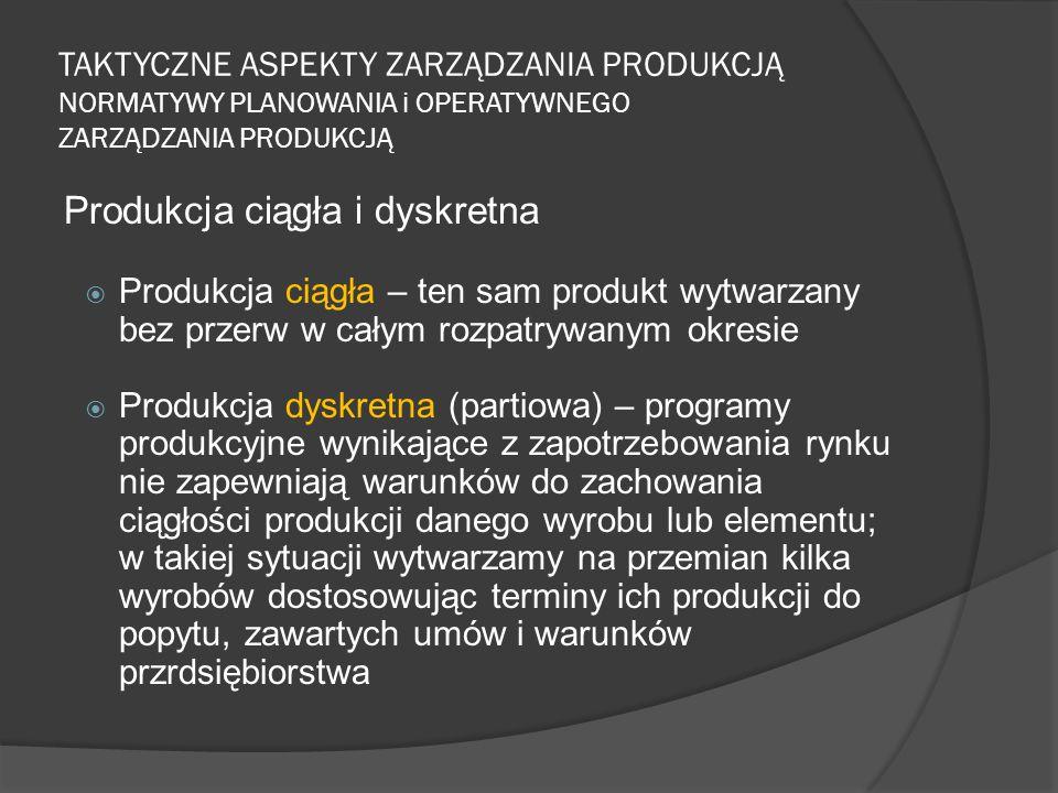 Produkcja ciągła i dyskretna