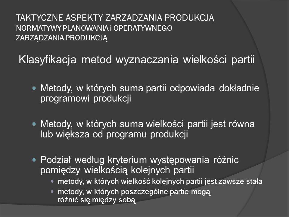 Klasyfikacja metod wyznaczania wielkości partii
