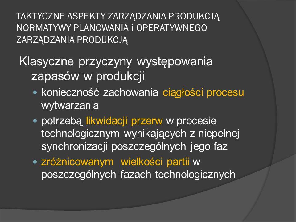 Klasyczne przyczyny występowania zapasów w produkcji
