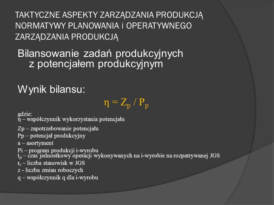 Bilansowanie zadań produkcyjnych z potencjałem produkcyjnym